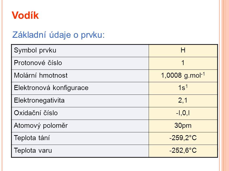Vodík Symbol prvkuH Protonové číslo1 Molární hmotnost1,0008 g.mol -1 Elektronová konfigurace1s 1 Elektronegativita2,1 Oxidační číslo-I,0,I Atomový poloměr30pm Teplota tání-259,2°C Teplota varu-252,6°C Základní údaje o prvku: