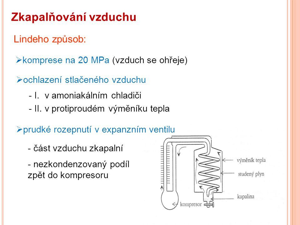 Zkapalňování vzduchu Lindeho způsob:  komprese na 20 MPa (vzduch se ohřeje)  ochlazení stlačeného vzduchu - I.