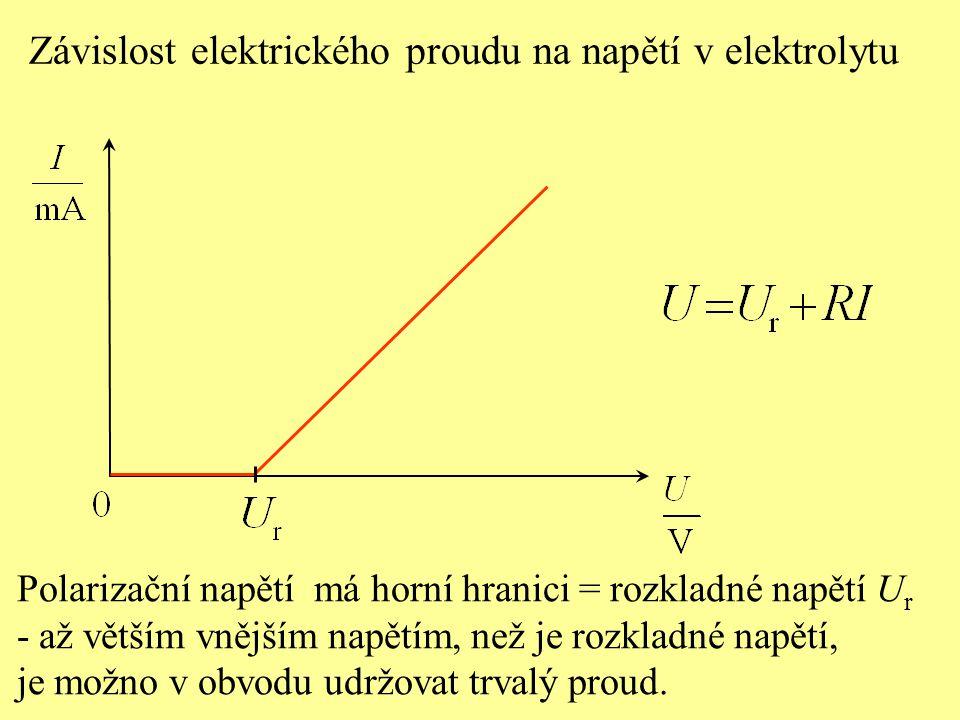 Závislost elektrického proudu na napětí v elektrolytu Polarizační napětí má horní hranici = rozkladné napětí U r - až větším vnějším napětím, než je r