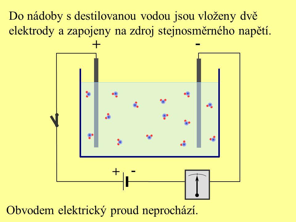 + - + - Do nádoby s destilovanou vodou jsou vloženy dvě elektrody a zapojeny na zdroj stejnosměrného napětí. Obvodem elektrický proud neprochází.
