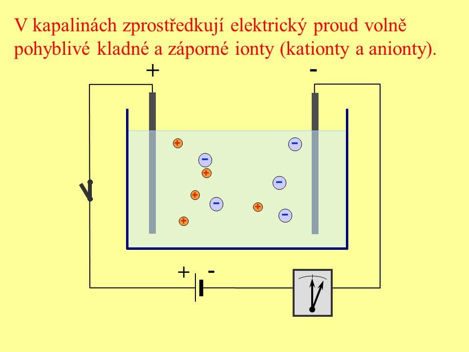 + - + - V kapalinách zprostředkují elektrický proud volně pohyblivé kladné a záporné ionty (kationty a anionty). + + + + - + - - - -