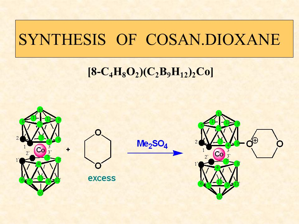 SYNTHESIS OF COSAN.DIOXANE [8-C 4 H 8 O 2 )(C 2 B 9 H 12 ) 2 Co]