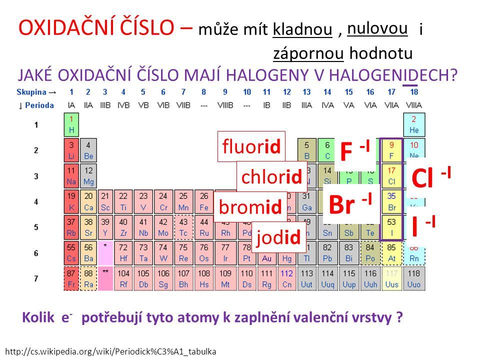 HALOGENIDY = dvouprvkové sloučeniny halogenů s jinými prvky l -I Br -I F -I Cl -I fluorid chlorid bromid jodid