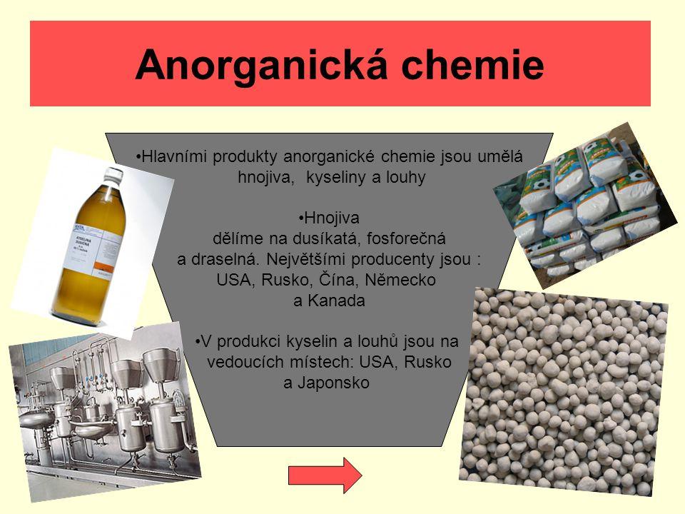 Organická chemie Zaznamenává velmi rychlý rozvoj Produkuje : plasty, umělá vlákna, umělý kaučuk, léčiva a kosmetiku Hlavními producenty jsou USA, Japonsko A Německo