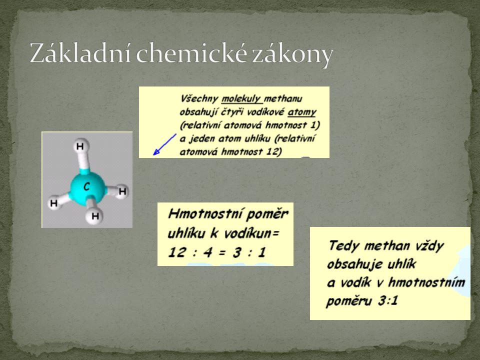 3) Proustův zákon (zákon stálých poměrů slučovacích) Hmotnostní poměr prvků nebo součástí dané sloučeniny je vždy stejný a nezávisí na způsobu přípravy sloučeniny.