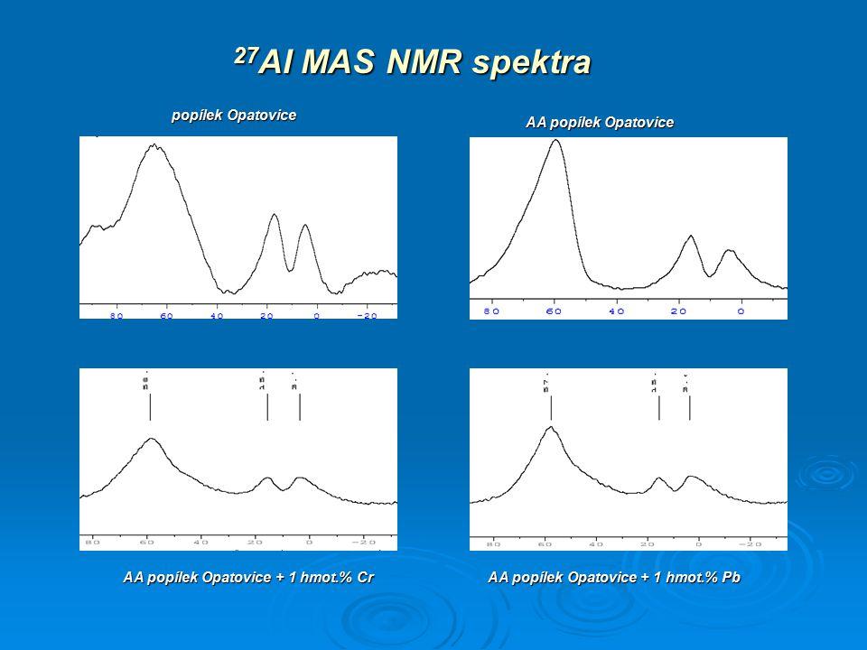 27 Al MAS NMR spektra AA popílek Opatovice AA popílek Opatovice AA popílek Opatovice + 1 hmot.% Pb popílek Opatovice popílek Opatovice AA popílek Opat