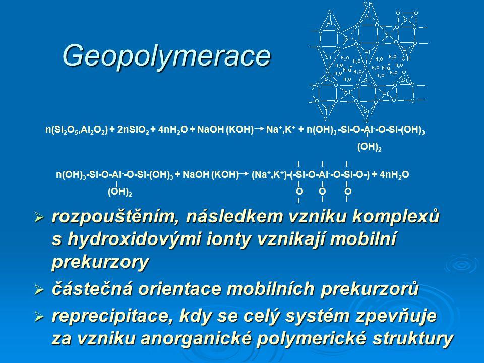 Geopolymerace n(Si 2 O 5,Al 2 O 2 ) + 2nSiO 2 + 4nH 2 O + NaOH (KOH) Na +,K + + n(OH) 3 -Si-O-Al - -O-Si-(OH) 3 (OH) 2 n(OH) 3 -Si-O-Al - -O-Si-(OH) 3