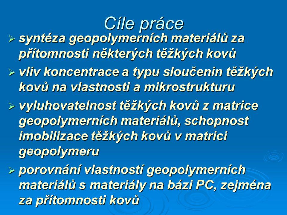 Charakterizace výchozích surovin Tab.1 : Chemické složení surovin Tab.
