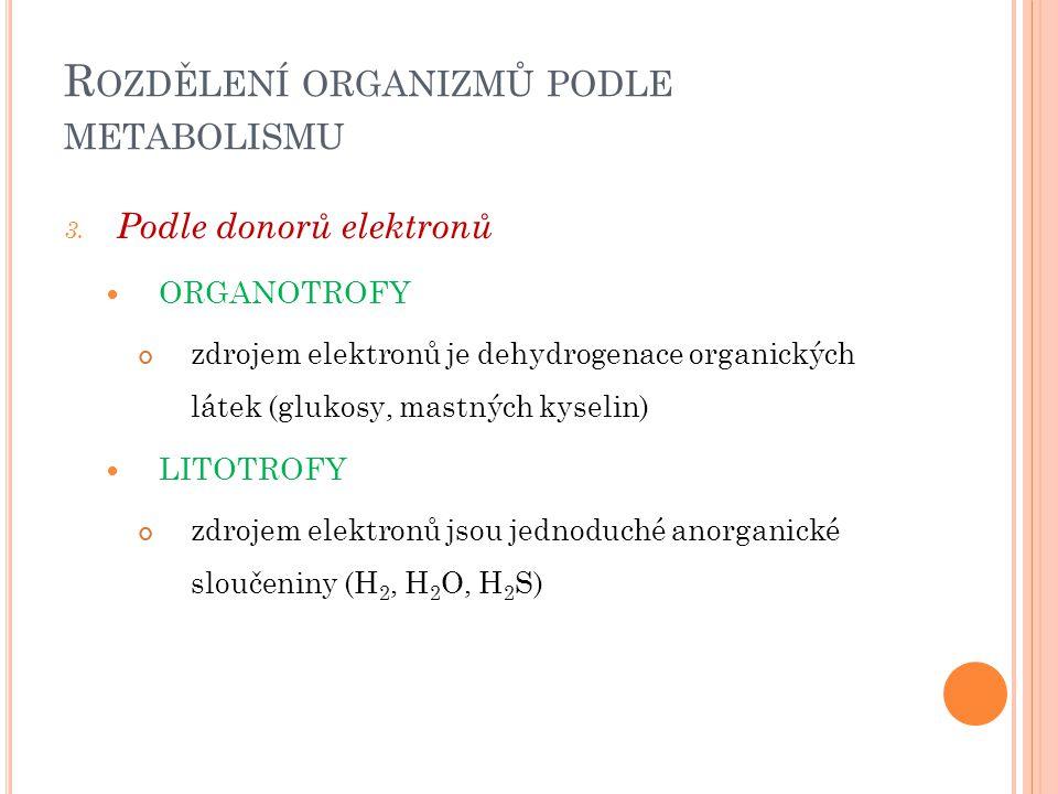 R OZDĚLENÍ ORGANIZMŮ PODLE METABOLISMU 3. Podle donorů elektronů ORGANOTROFY zdrojem elektronů je dehydrogenace organických látek (glukosy, mastných k