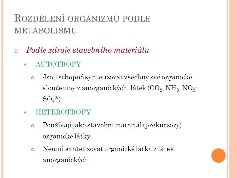 R OZDĚLENÍ ORGANIZMŮ PODLE METABOLISMU 2. Podle zdroje stavebního materiálu AUTOTROFY Jsou schopné syntetizovat všechny své organické sloučeniny z ano