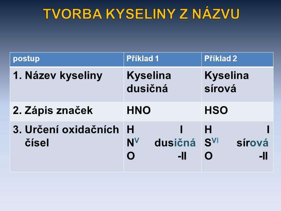 postupPříklad 1Příklad 2 1. Název kyselinyKyselina dusičná Kyselina sírová 2.