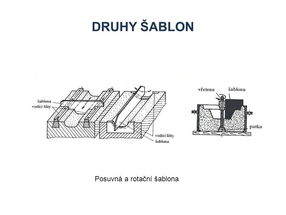 DRUHY ŠABLON Posuvná a rotační šablona