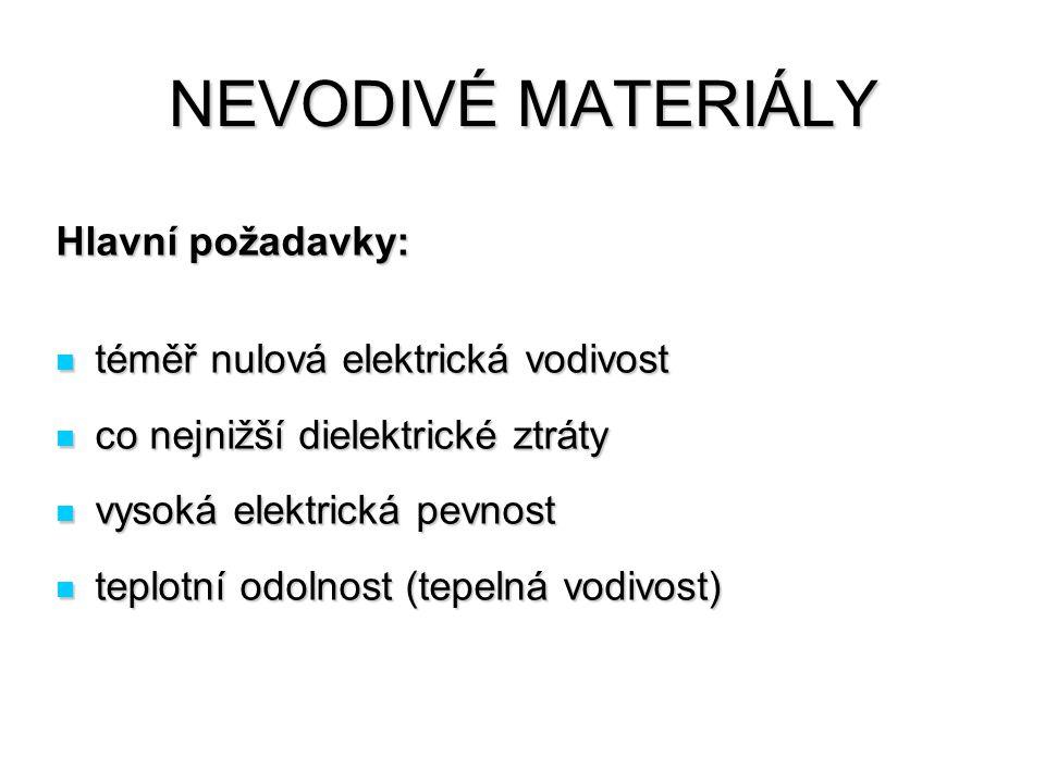 NEVODIVÉ MATERIÁLY Hlavní požadavky: téměř nulová elektrická vodivost téměř nulová elektrická vodivost co nejnižší dielektrické ztráty co nejnižší die