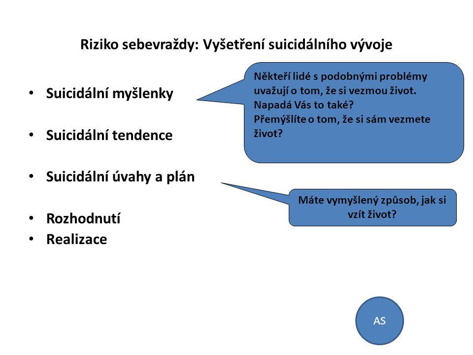 Riziko sebevraždy: Vyšetření suicidálního vývoje Suicidální myšlenky Suicidální tendence Suicidální úvahy a plán Rozhodnutí Realizace Někteří lidé s podobnými problémy uvažují o tom, že si vezmou život.