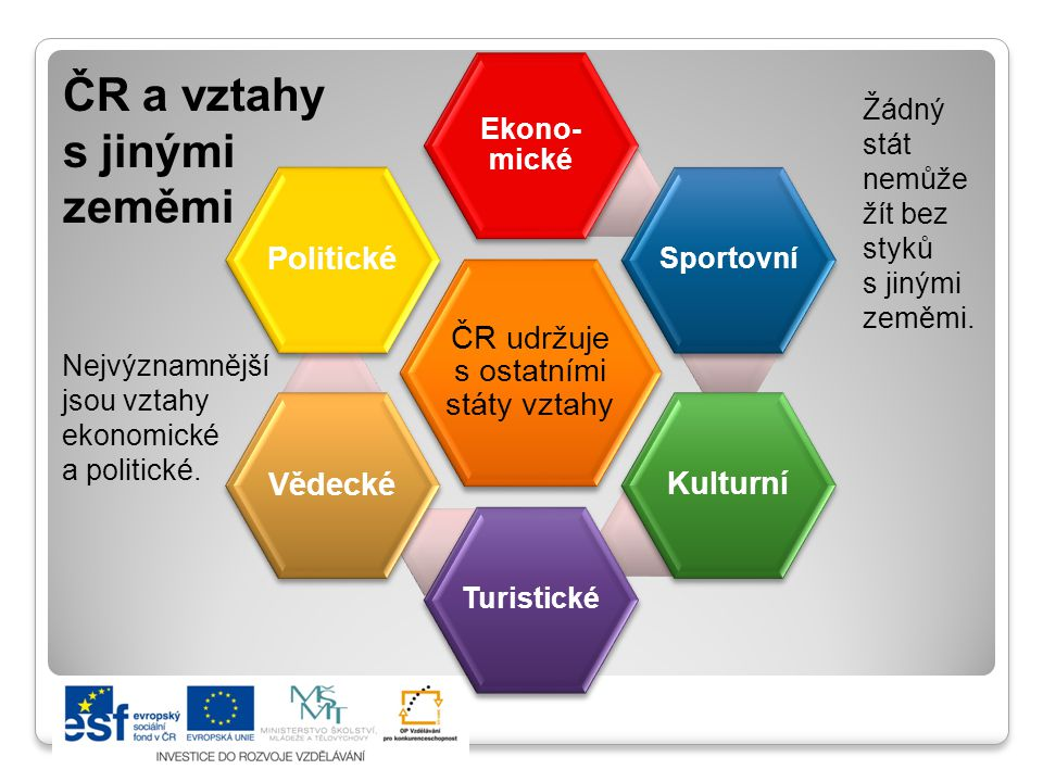 Úkol: Odpovídej na kontrolní otázky.1. Ve kterých významných světových organizacích je ČR členem.