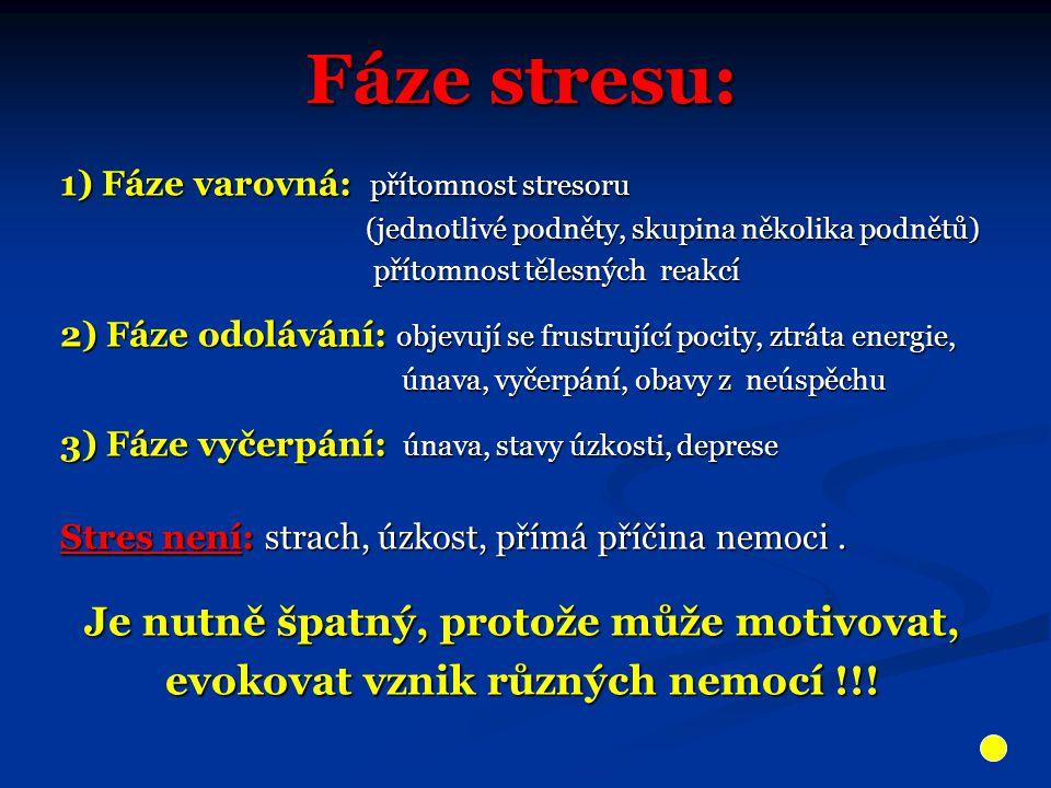 Fáze stresu: 1) Fáze varovná: přítomnost stresoru (jednotlivé podněty, skupina několika podnětů) (jednotlivé podněty, skupina několika podnětů) přítomnost tělesných reakcí přítomnost tělesných reakcí 2) Fáze odolávání: objevují se frustrující pocity, ztráta energie, únava, vyčerpání, obavy z neúspěchu únava, vyčerpání, obavy z neúspěchu 3) Fáze vyčerpání: únava, stavy úzkosti, deprese Stres není: strach, úzkost, přímá příčina nemoci.