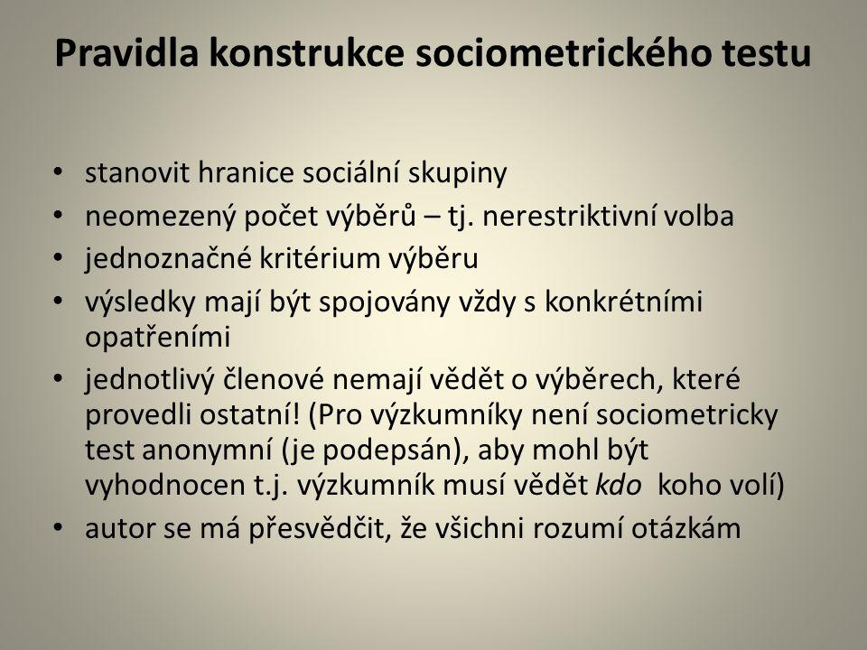 Pravidla konstrukce sociometrického testu stanovit hranice sociální skupiny neomezený počet výběrů – tj. nerestriktivní volba jednoznačné kritérium vý