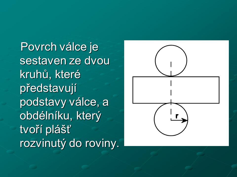Povrch válce je sestaven ze dvou kruhů, které představují podstavy válce, a obdélníku, který tvoří plášť rozvinutý do roviny. Povrch válce je sestaven