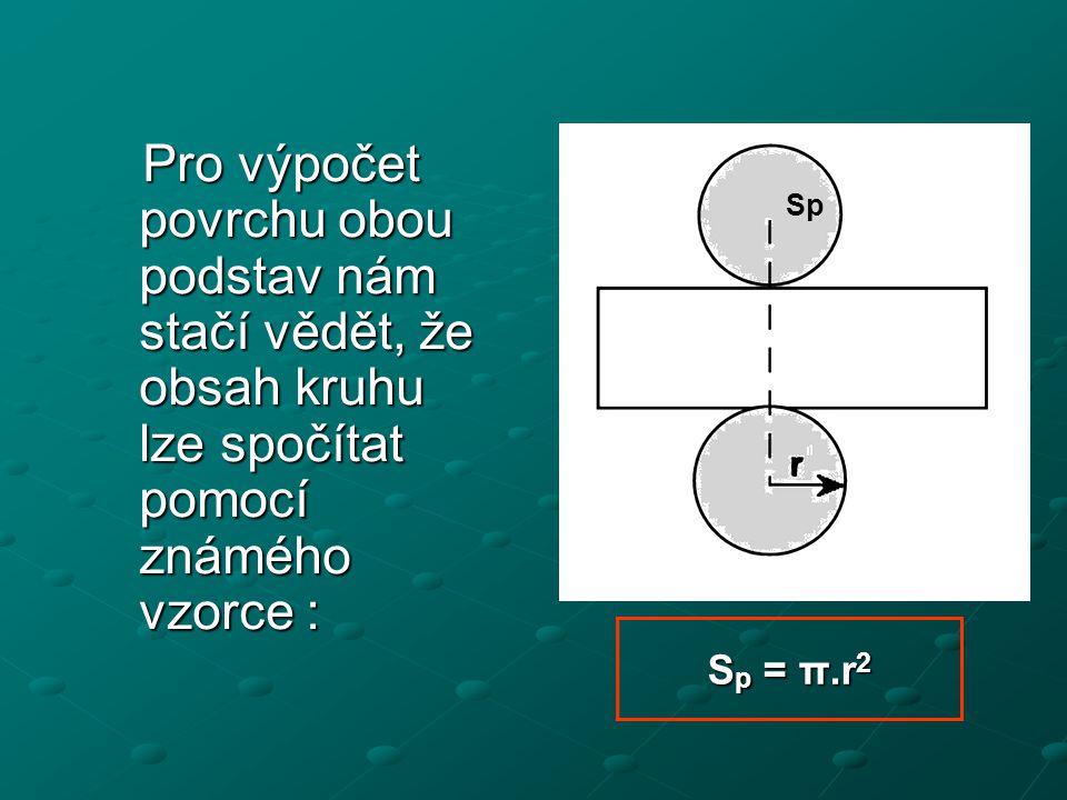 Pro výpočet povrchu obou podstav nám stačí vědět, že obsah kruhu lze spočítat pomocí známého vzorce : Pro výpočet povrchu obou podstav nám stačí vědět