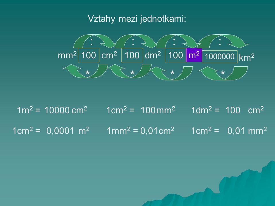 Vztahy mezi jednotkami: m2m2 km 2 dm 2 cm 2 mm 2 100 1000000 **** :::: 1m 2 =10000cm 2 1cm 2 =m2m2 0,0001 1cm 2 =100mm 2 1mm 2 =cm 2 0,01 1dm 2 =100 1cm 2 =0,01 cm 2 mm 2