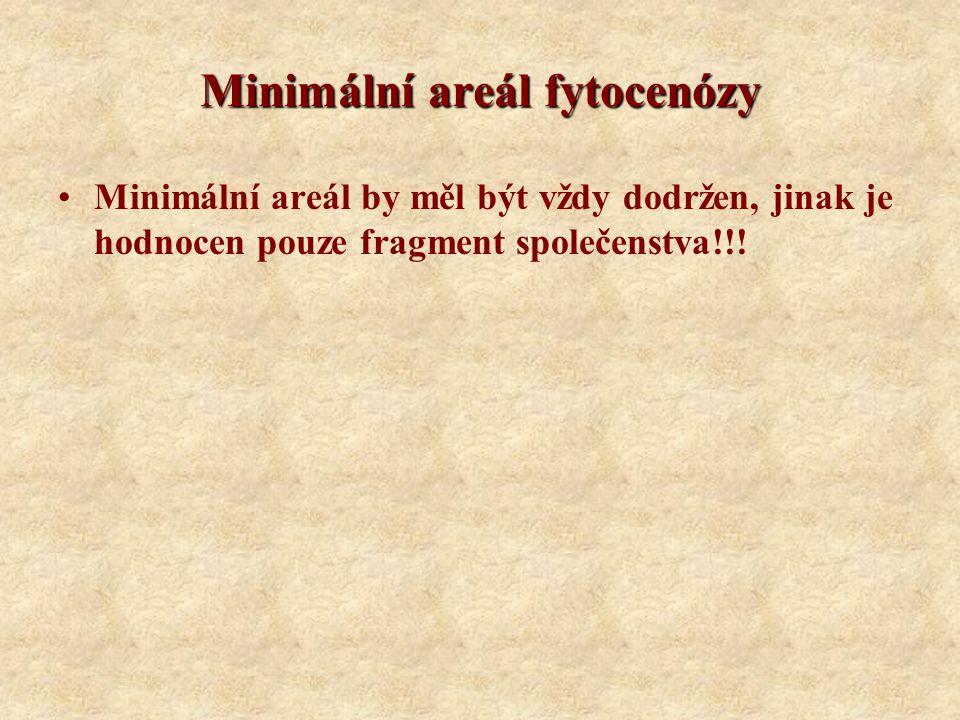 Minimální areál fytocenózy Minimální areál by měl být vždy dodržen, jinak je hodnocen pouze fragment společenstva!!!
