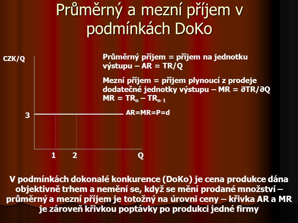 Příjmy firmy ppppříjmy firmy = suma peněžních prostředků získaných z prodeje její produkce (tržby) mmmmax. zisku lze dosáhnout též pomocí maxi