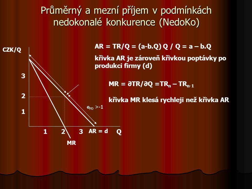 Celkový příjem v podmínkách dokonalé konkurence Q CZKTR V DoKo je cena produkce konstantní → celkový příjem roste lineárně TR = P.Q při ceně 3 za 1 ku