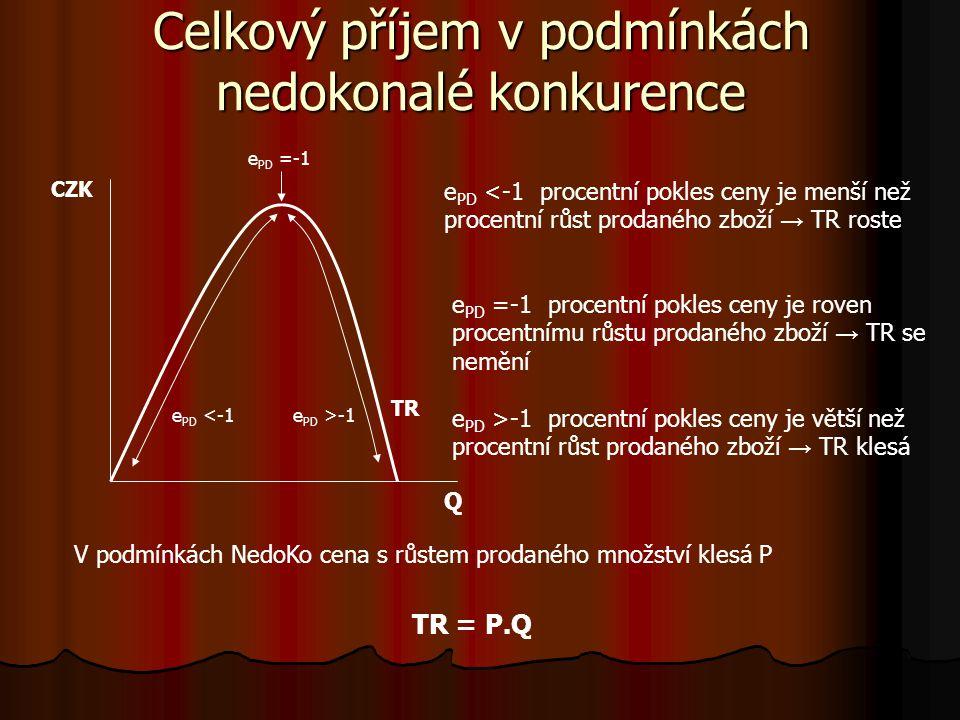 Průměrný a mezní příjem v podmínkách nedokonalé konkurence (NedoKo) Q CZK/Q 123 1 2 3 e PD >-1 AR = d MR AR = TR/Q = (a-b.Q) Q / Q = a – b.Q křivka AR