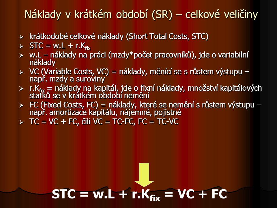 Náklady na práci a kapitál ccccena práce = mzdová sazba (Wage Rate, w) – peněžní částka za jednu hodinu práce ccccena kapitálu (rental, intere
