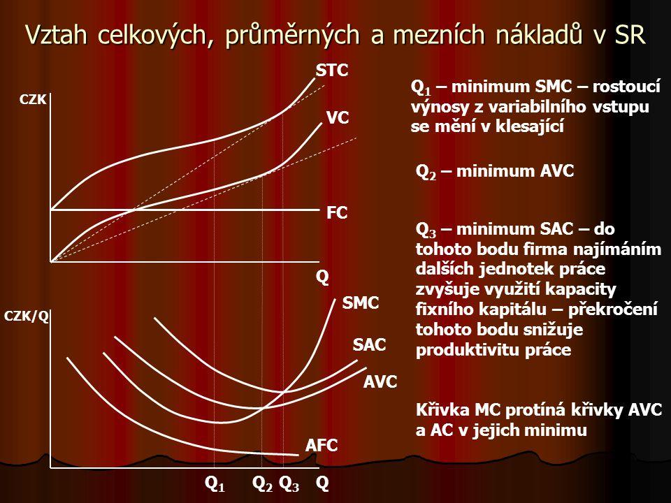 Náklady v krátkém období (SR) – mezní veličiny mmmmezní náklady (Marginal Costs) = přírůstek celkových nákladů vyvolaný přírůstkem výstupu o jedno