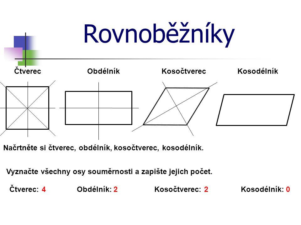 Rovnoběžníky Čtverec Načrtněte si čtverec, obdélník, kosočtverec, kosodélník.
