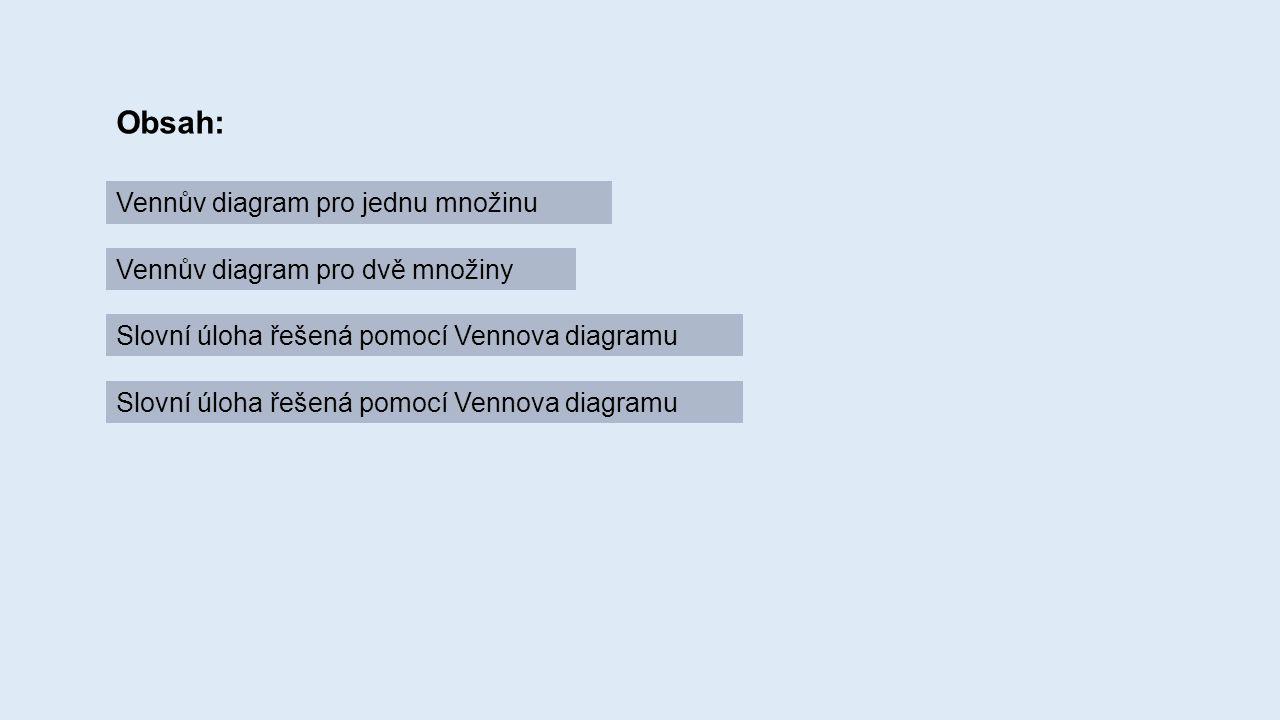 Obsah: Vennův diagram pro jednu množinu Vennův diagram pro dvě množiny Slovní úloha řešená pomocí Vennova diagramu