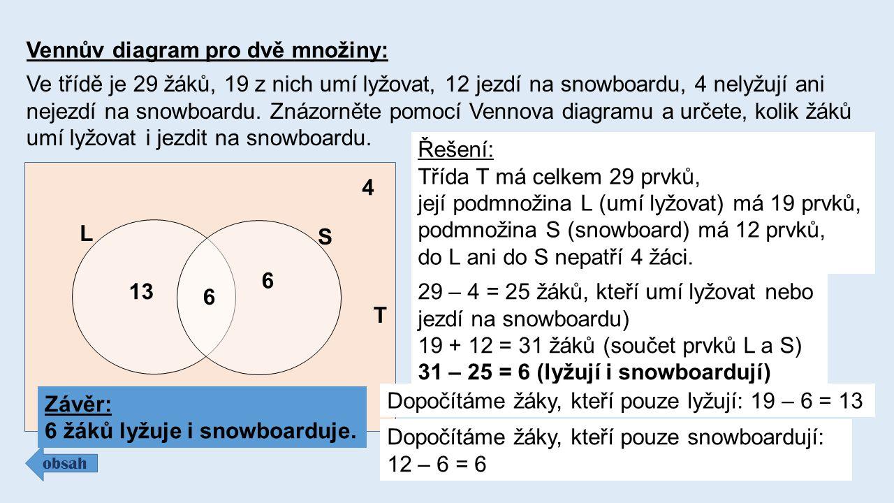 Vennův diagram pro dvě množiny: obsah Ve třídě je 29 žáků, 19 z nich umí lyžovat, 12 jezdí na snowboardu, 4 nelyžují ani nejezdí na snowboardu. Znázor