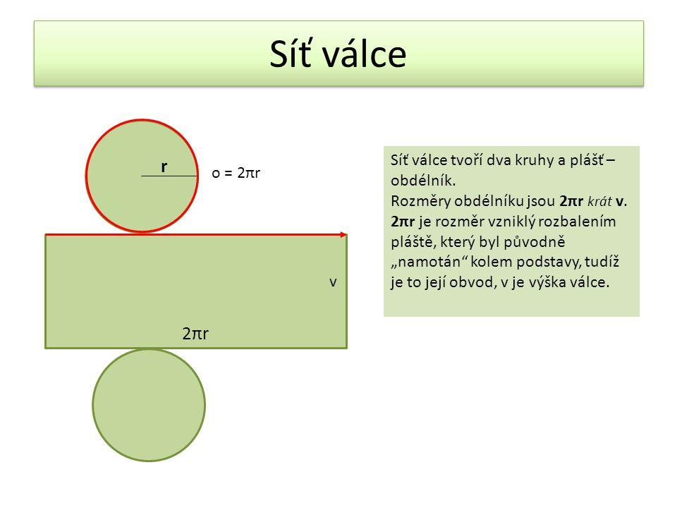 Síť válce r 2πr2πr Síť válce tvoří dva kruhy a plášť – obdélník. Rozměry obdélníku jsou 2πr krát v. 2πr je rozměr vzniklý rozbalením pláště, který byl
