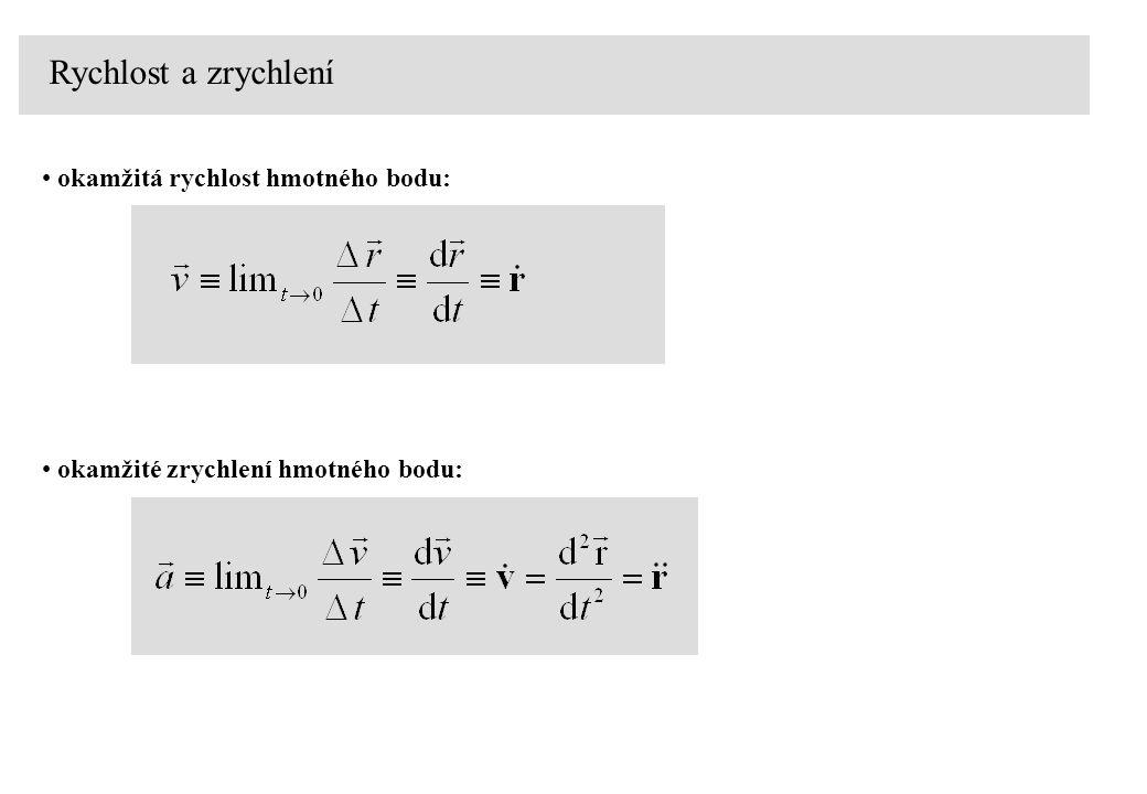 Rychlost a zrychlení okamžitá rychlost hmotného bodu: okamžité zrychlení hmotného bodu: