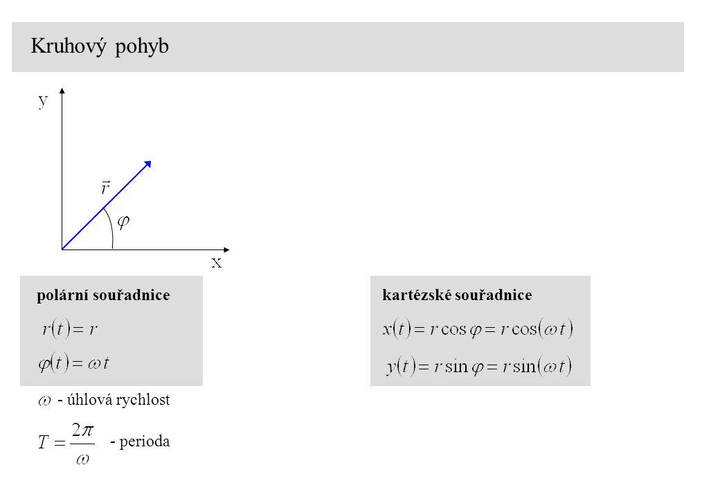 polární souřadnice Kruhový pohyb - úhlová rychlost - perioda kartézské souřadnice