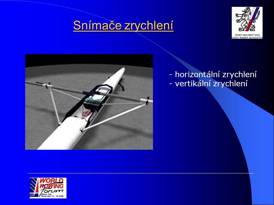 Snímače zrychlení accelerati on - horizontální zrychlení - vertikální zrychlení