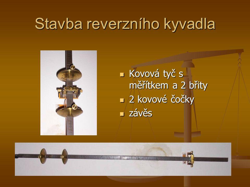 Stavba reverzního kyvadla Kovová tyč s měřítkem a 2 břity 2 kovové čočky závěs