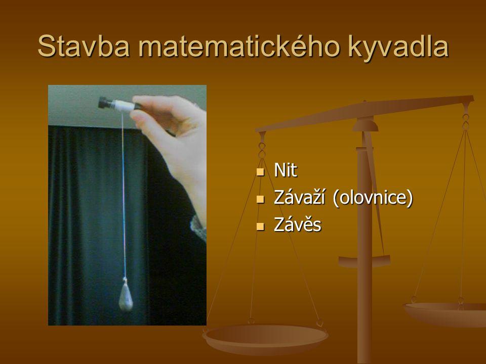 Stavba matematického kyvadla Nit Závaží (olovnice) Závěs