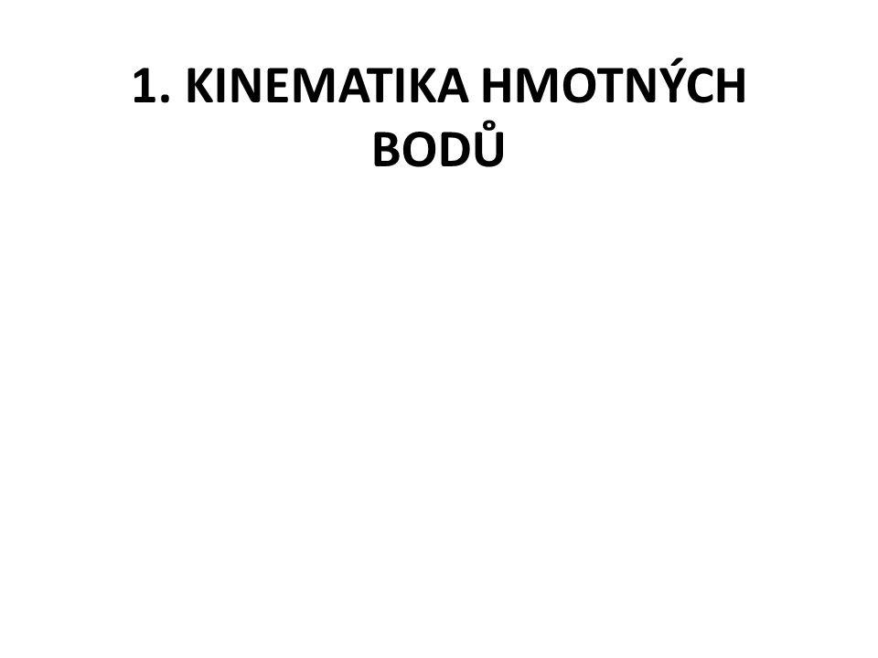 Charakteristika kinematiky Hmotný bod Klid a pohyb tělesa Vztažná soustava Trajektorie – rozdělení pohybů Dráha Okamžitá rychlost H.B – rozdělení pohybů Průměrná rychlost