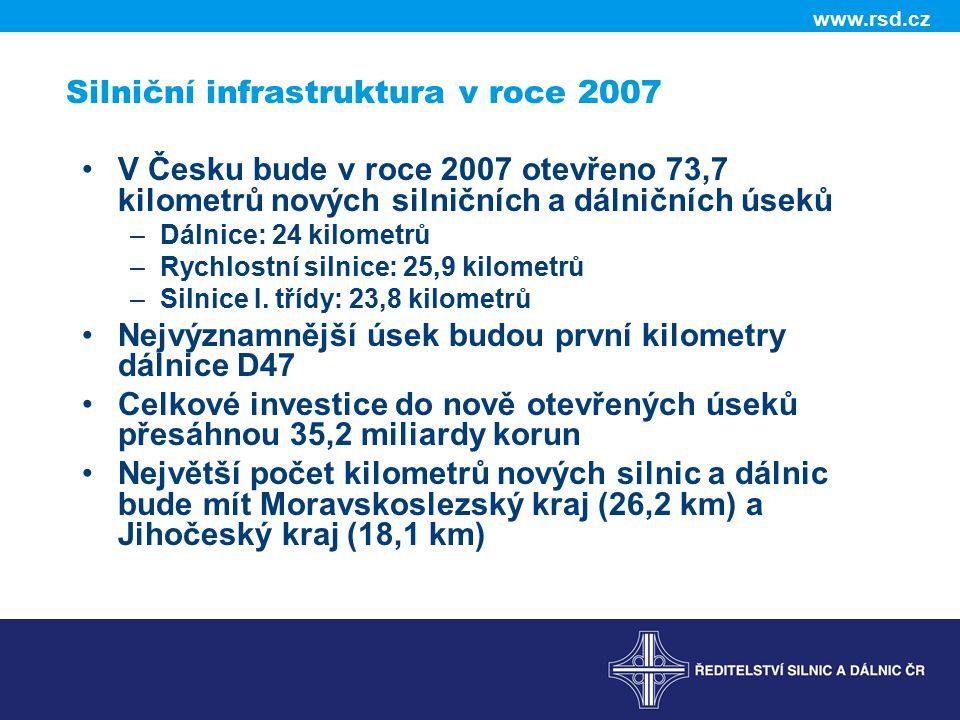 www.rsd.cz Silniční infrastruktura v roce 2007 V Česku bude v roce 2007 otevřeno 73,7 kilometrů nových silničních a dálničních úseků –Dálnice: 24 kilo