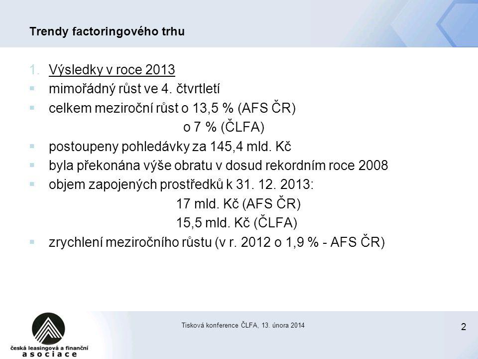 2 Tisková konference ČLFA, 13.