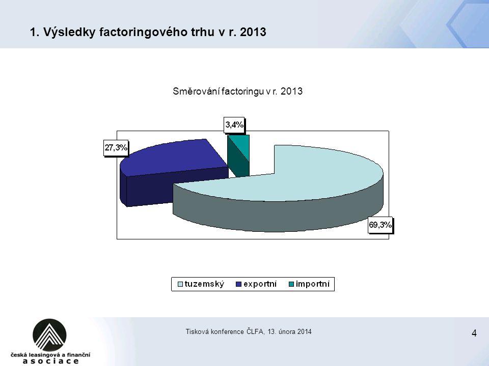 4 Tisková konference ČLFA, 13. února 2014 1. Výsledky factoringového trhu v r.