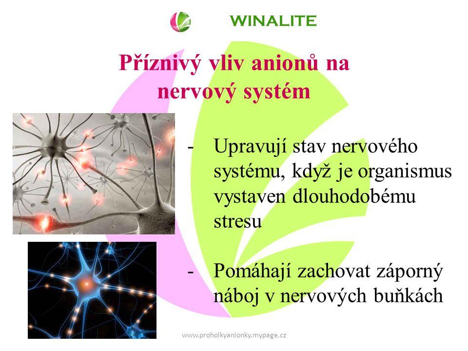 Příznivý vliv anionů na nervový systém WINALITE -Upravují stav nervového systému, když je organismus vystaven dlouhodobému stresu -Pomáhají zachovat záporný náboj v nervových buňkách www.proholkyanionky.mypage.cz