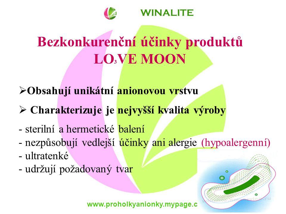 www.proholkyanionky.mypage.cz Bezkonkurenční účinky produktů LO 3 VE MOON  Obsahují unikátní anionovou vrstvu  Charakterizuje je nejvyšší kvalita výroby - sterilní a hermetické balení - nezpůsobují vedlejší účinky ani alergie (hypoalergenní) - ultratenké - udržují požadovaný tvar WINALITE