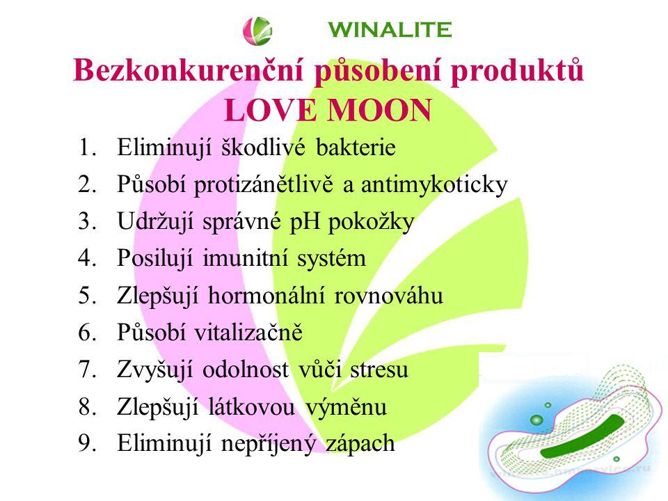 Bezkonkurenční působení produktů LOVE MOON WINALITE 1.Eliminují škodlivé bakterie 2.Působí protizánětlivě a antimykoticky 3.Udržují správné pH pokožky 4.Posilují imunitní systém 5.Zlepšují hormonální rovnováhu 6.Působí vitalizačně 7.Zvyšují odolnost vůči stresu 8.Zlepšují látkovou výměnu 9.Eliminují nepříjený zápach