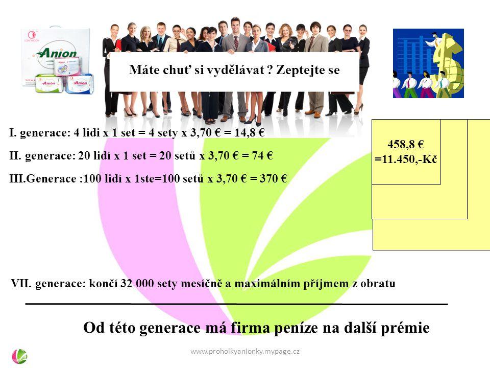 I. generace: 4 lidi x 1 set = 4 sety x 3,70 € = 14,8 € II.