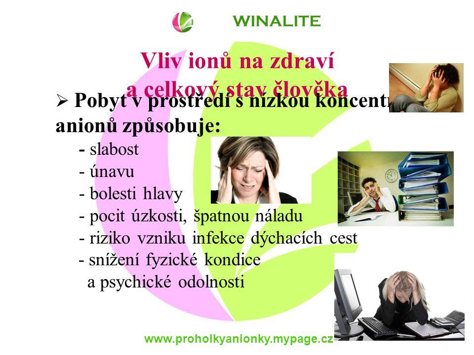 www.proholkyanionky.mypage.cz Vliv ionů na zdraví a celkový stav člověka  Pobyt v prostředí s nízkou koncentrací anionů způsobuje: - slabost - únavu - bolesti hlavy - pocit úzkosti, špatnou náladu - riziko vzniku infekce dýchacích cest - snížení fyzické kondice a psychické odolnosti WINALITE