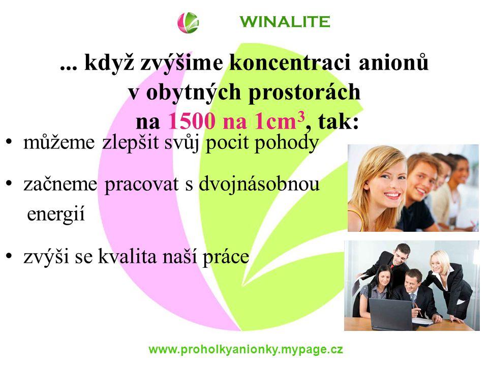 WINALITE Jeden svět Jeden tým Jeden sen Zveme Vás ke spolupráci www.proholkyanionky.mypage.cz