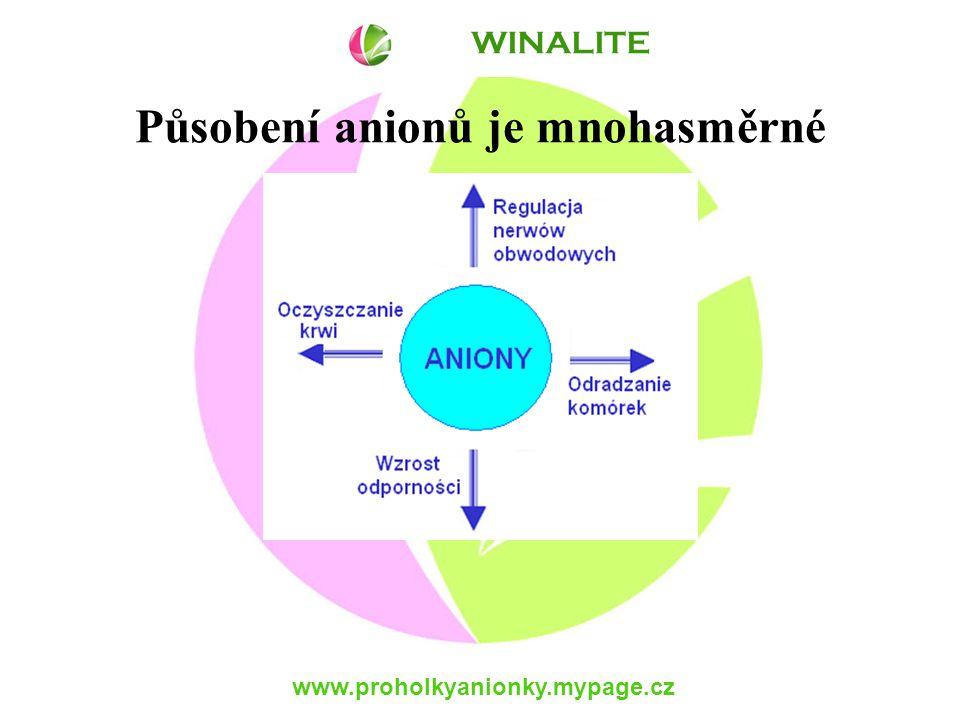 www.proholkyanionky.mypage.cz Aniony zlepšují fyzickou kondici a napomáhají funkci imunitního systému Aniony rovněž pozitivně ovlivňují nervový systém WINALITE Výsledky výzkumu účinků anionů